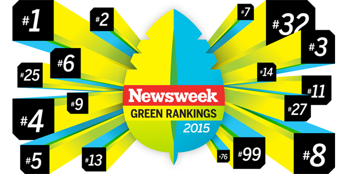 newsweek-green-rankings-atlas-copco