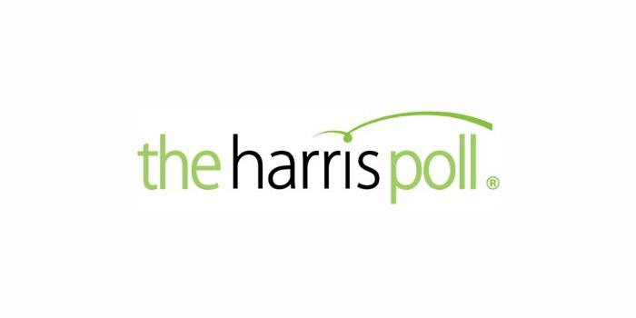 harris-poll-logo