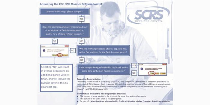 SCRS-bumper-aid