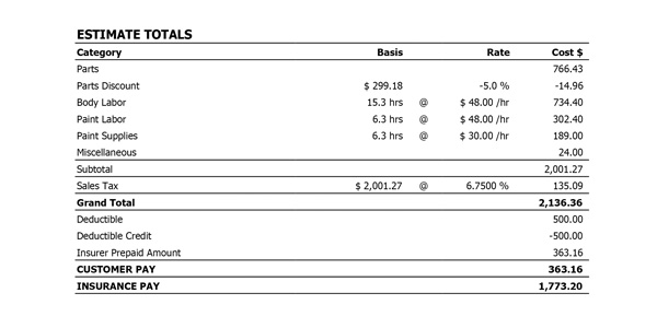 Estimate My Car Payment >> Photo Based Body Shop Estimates Are A Joke