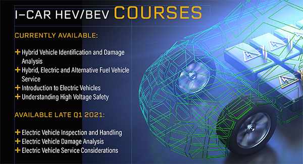 ICAR HEV BEV courses